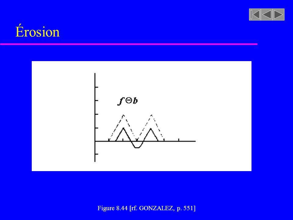 Érosion Figure 8.44 [rf. GONZALEZ, p. 551]